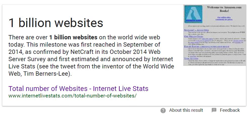 rank-on-google
