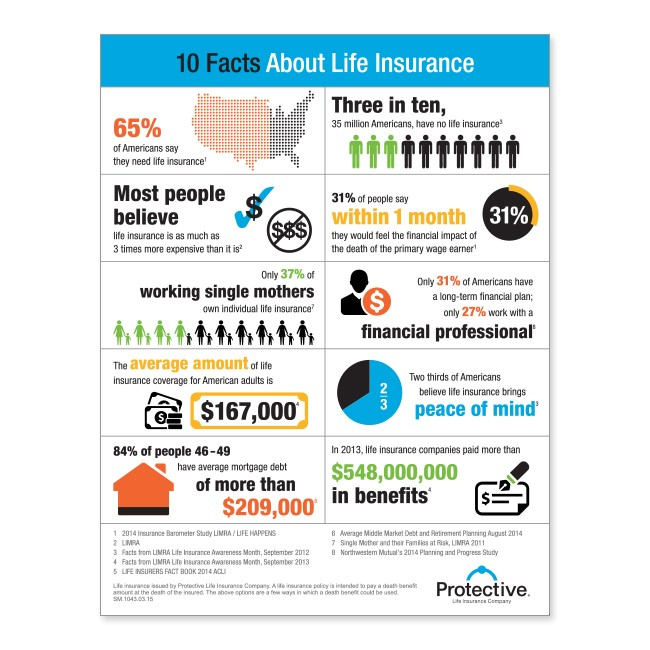 insurance-infographics