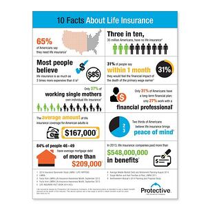 insurance-infographics